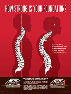 Traditional Chiro Vs Revolution Chiropractic